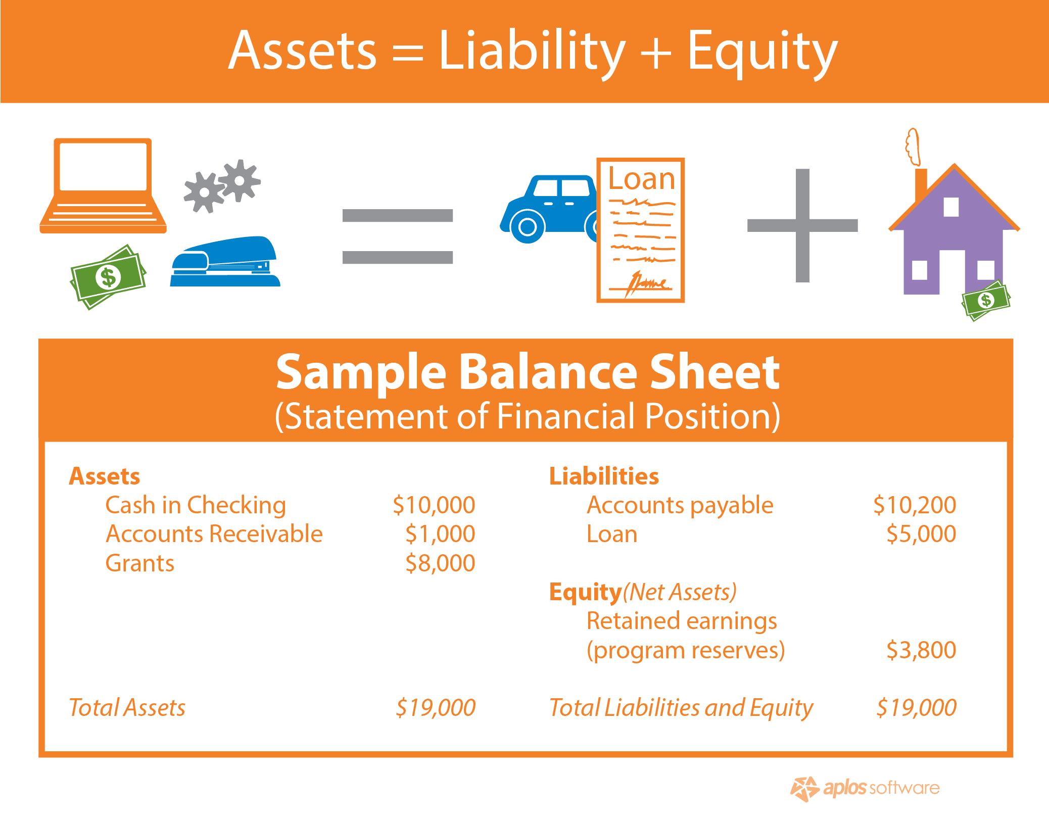 balance sheet and assets b liabilities B defining relevant assets and liabilities a sovereign balance sheet and sovereign asset and liability management objectives 21 b risk management framework.