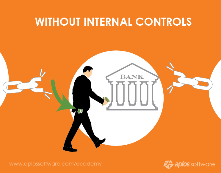 internal control accouting system Internal controls in accounting are procedures that are put in place within an organization to ensure business is carried out in an orderly, effective and accurate manner purpose.
