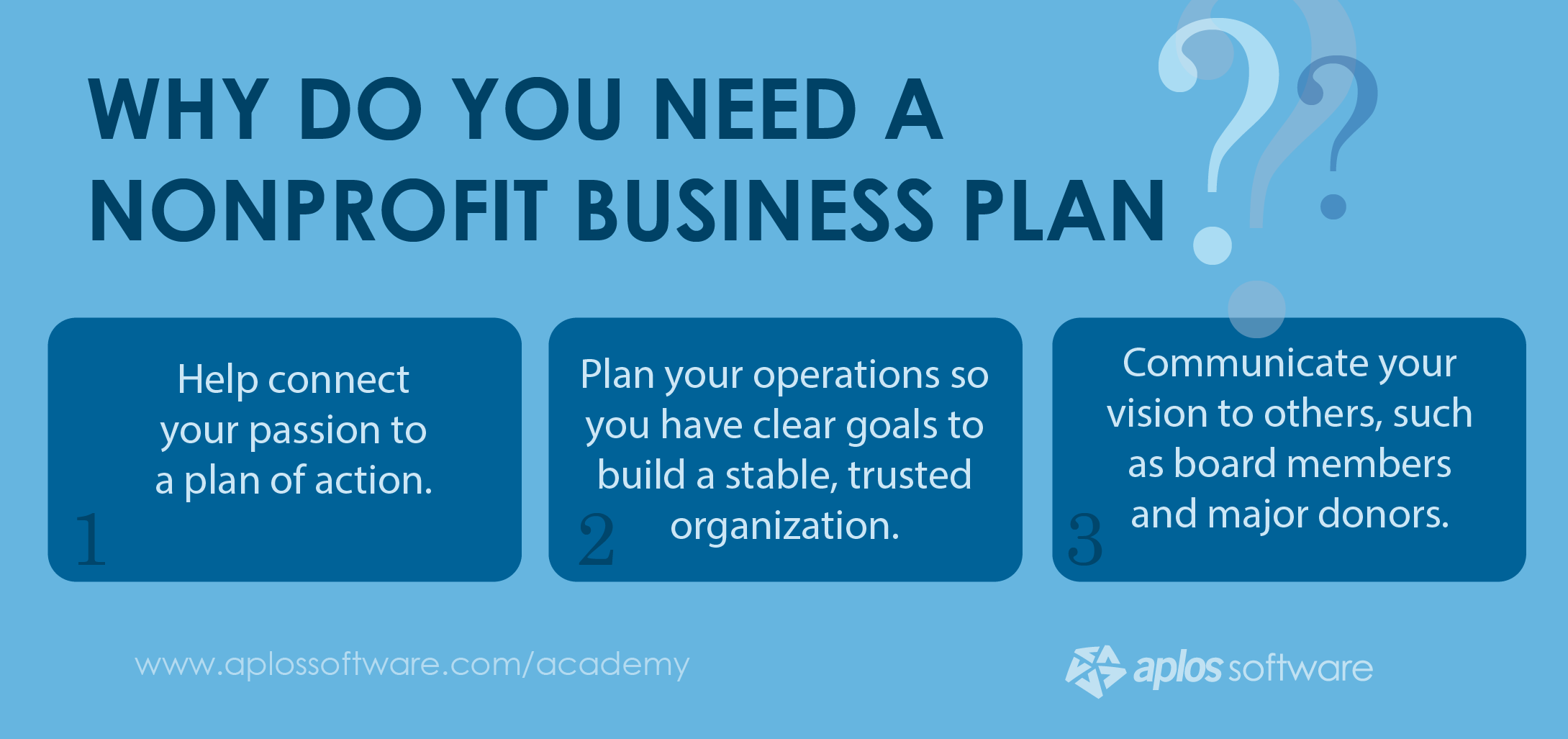 Key Elements of a Business Plan - make a little extra