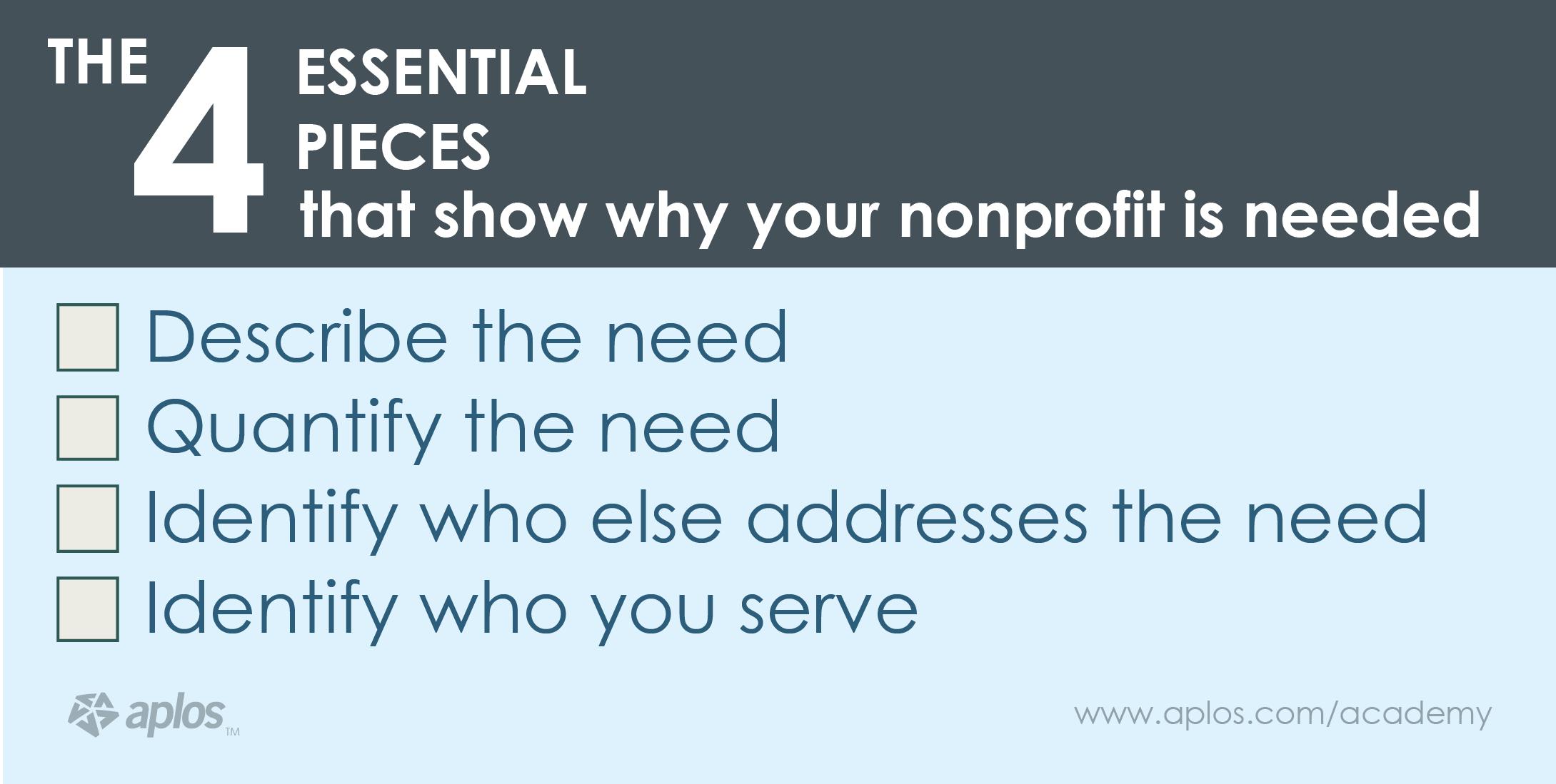 how do i write a business plan for a non profit