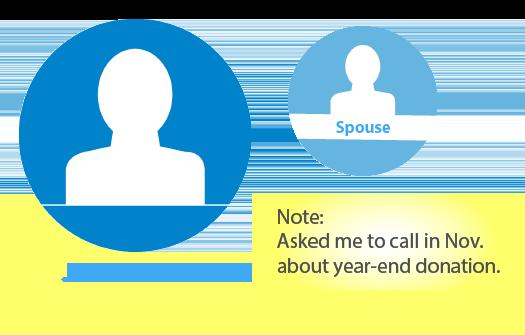 Donor Management Software — Online Nonprofit Fundraising | Aplos