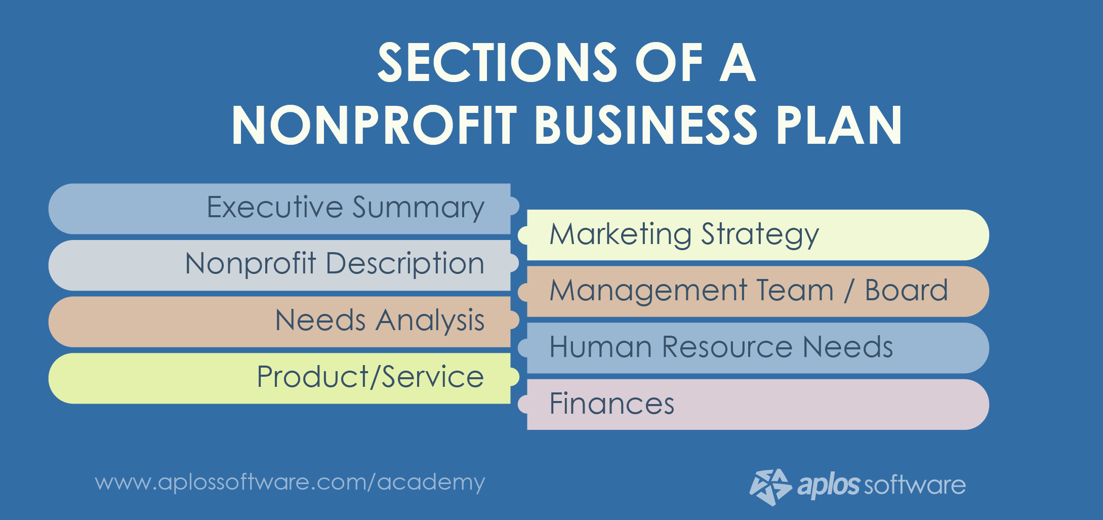business plan for a company